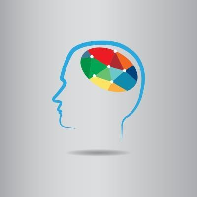 personality tests a self awareness tool Personality tests could be brought in to avoid the ordination of those  they have also found that it can be a useful tool in helping candidates grow in self.