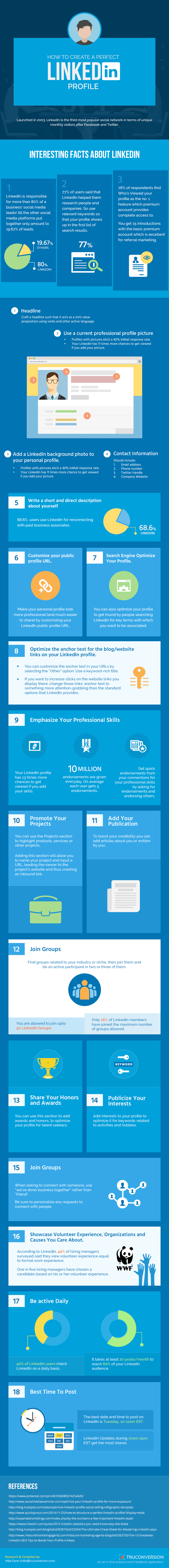 Infographic with tips to optimize LinkedIn Profile