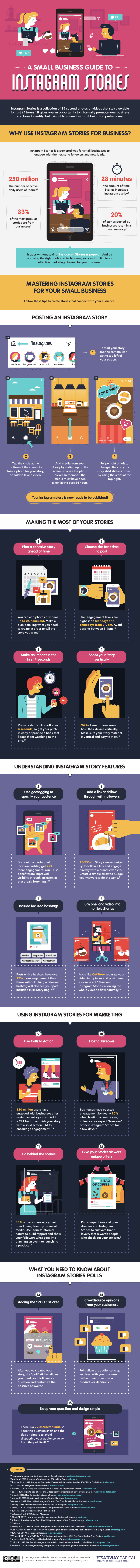 guide to instagram stories